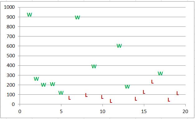WL chart.PNG