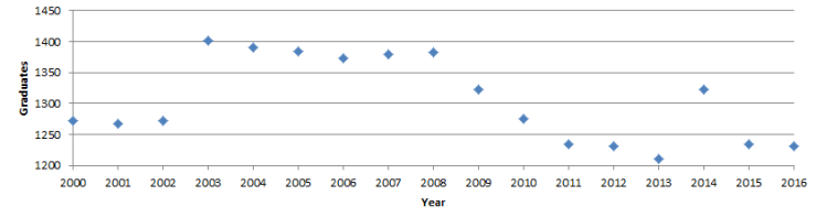grad chart.PNG