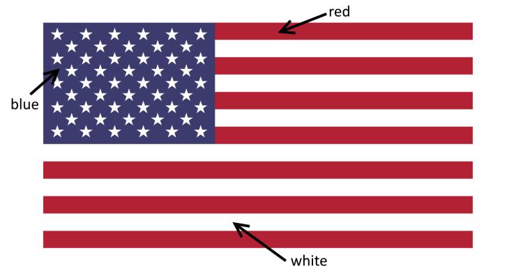 flag analysis