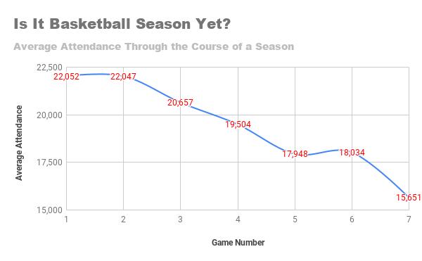 Is It Basketball Season Yet_