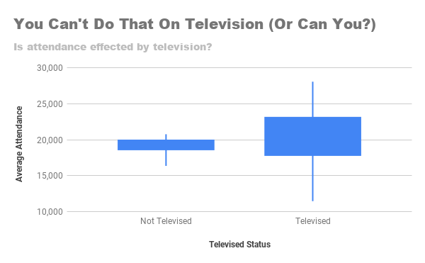 You Can't Do That On Television (Or Can You_).png