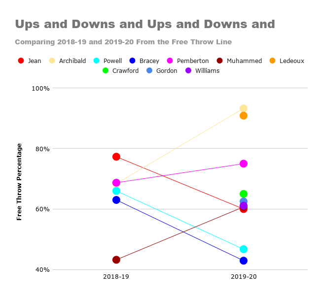 Ups and Downs and Ups and Downs and.png